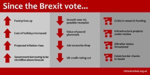 effects-of-brexit